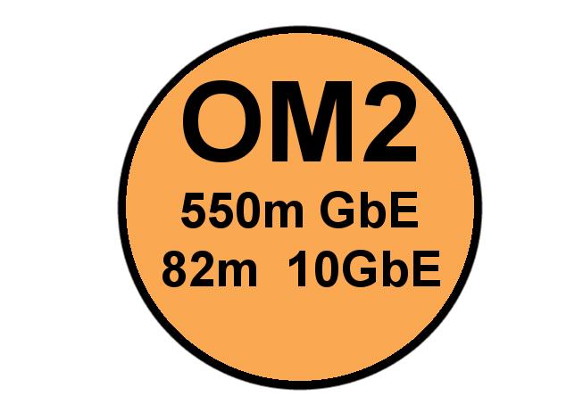 OM2 Multimode