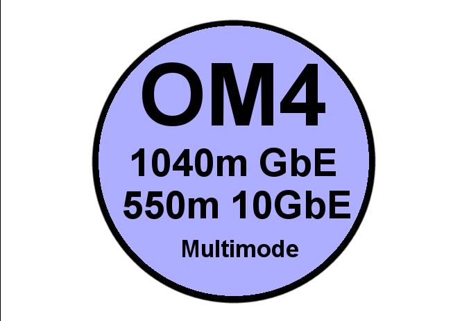 OM4 Multimode