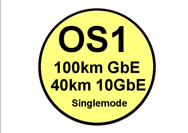 OS1/2 Singlemode