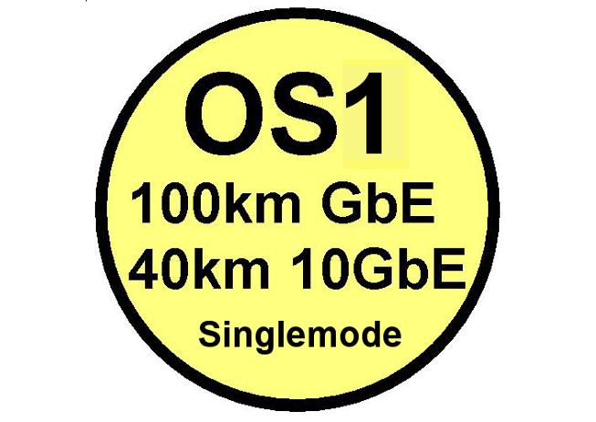 OS1/OS2 Singlemode
