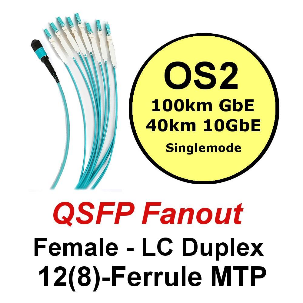 Lite Linke QSFP+ OS2 Fanout - LCHD Duplex