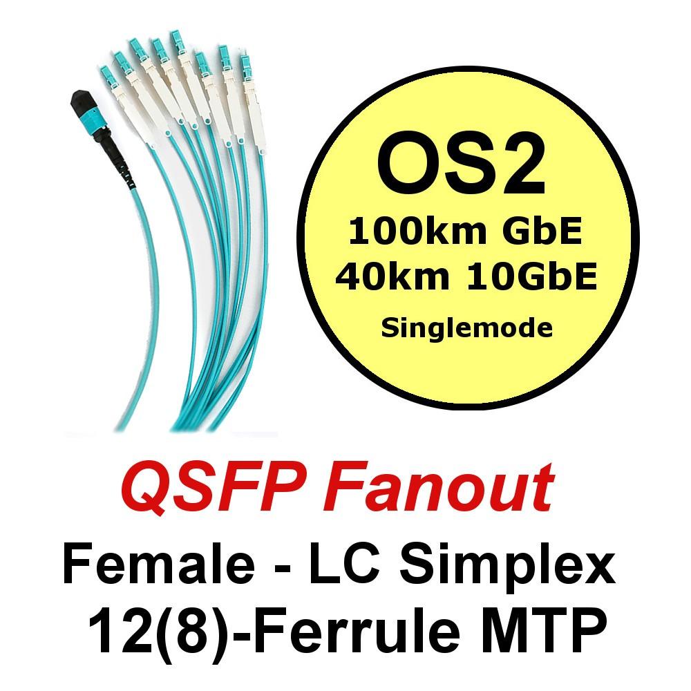 Lite Linke QSFP+ OS2 Fanout - LCHD Simplex