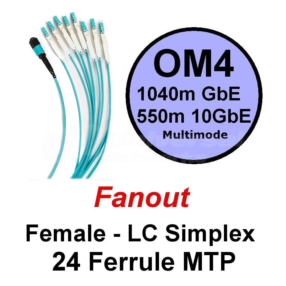 Lite Linke 24 Fibre OM4 Fanout - LCHD Simplex