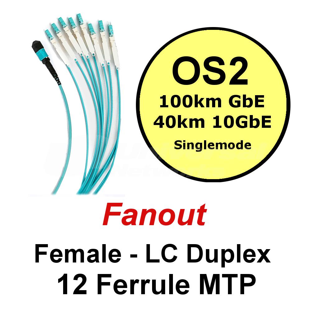 Lite Linke 12 Fibre OS2 Fanout - LCHD Duplex
