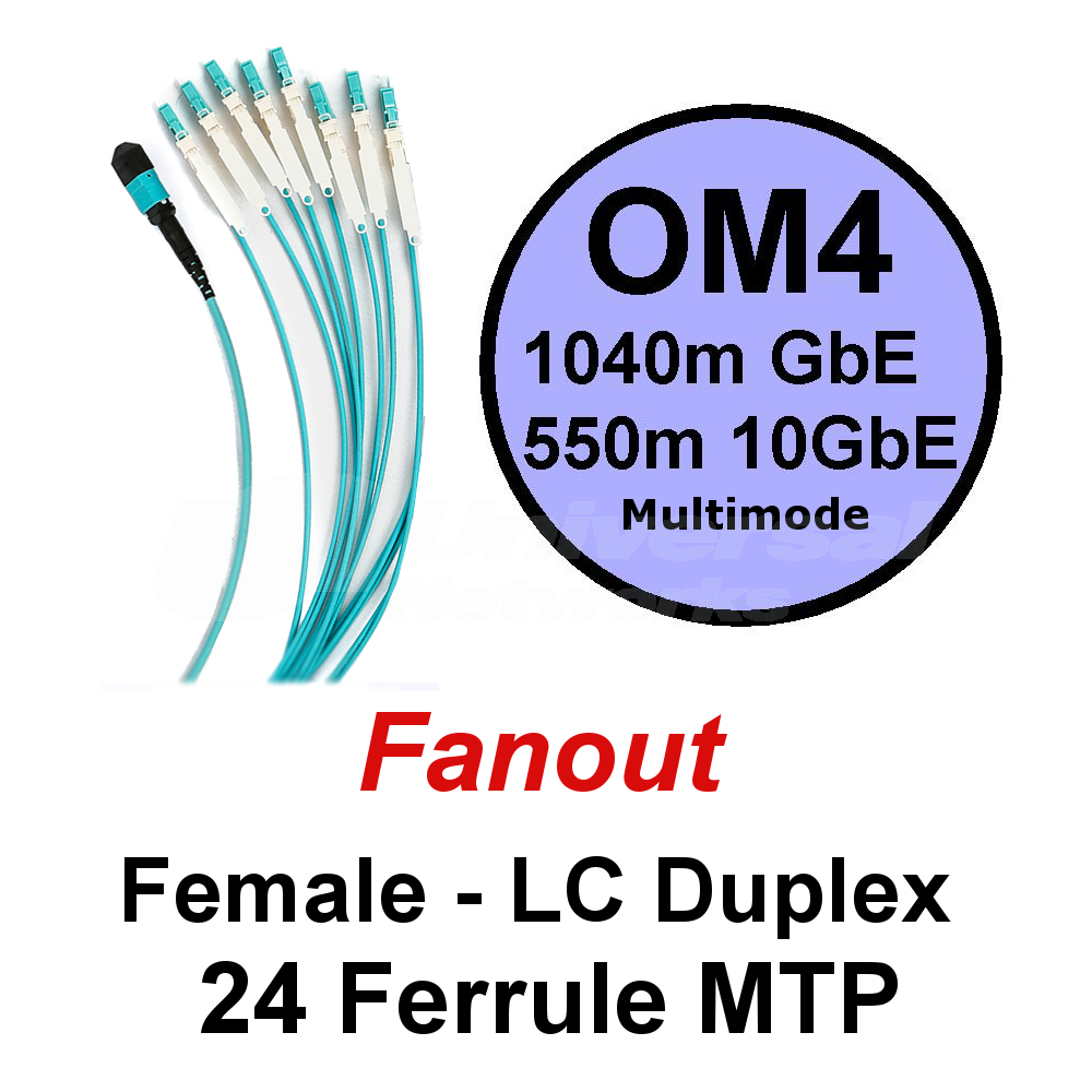 Lite Linke 24 Fibre OM4 Fanout - LCHD Duplex