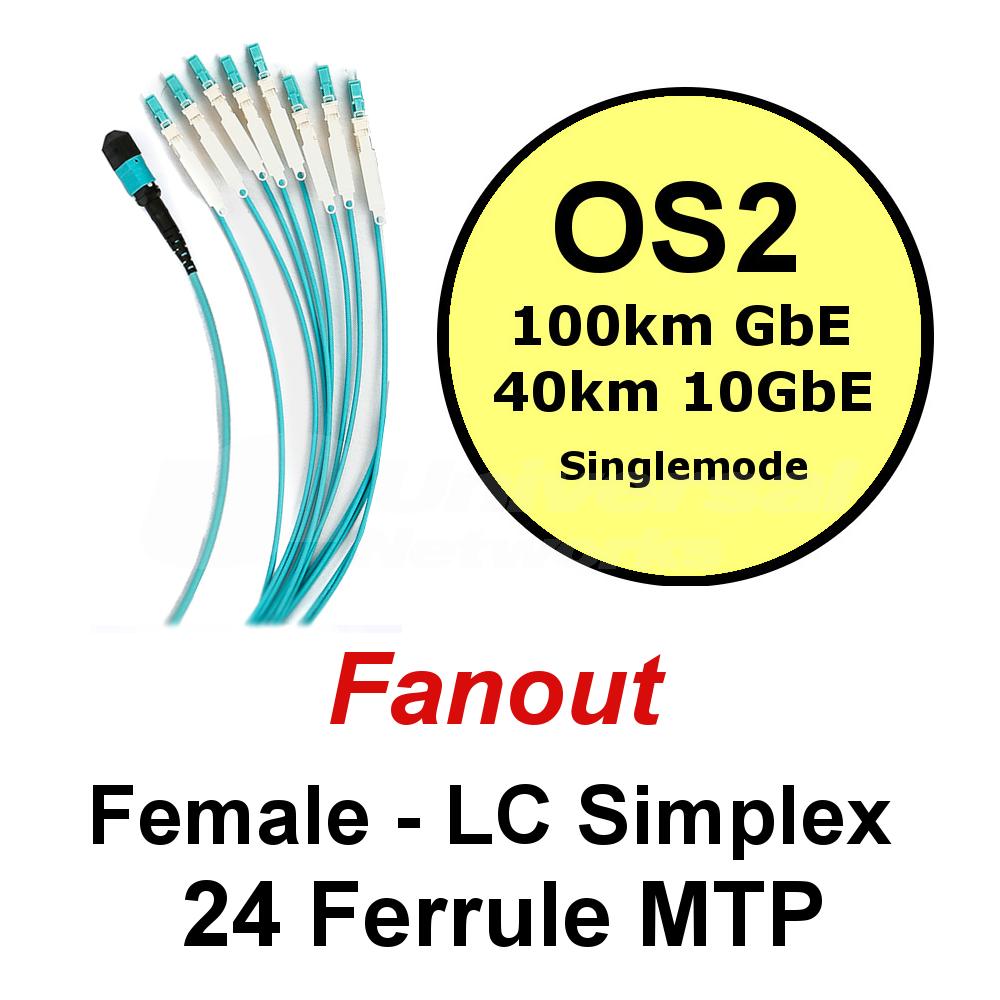 Lite Linke 24 Fibre OS2 Fanout - LCHD Simplex
