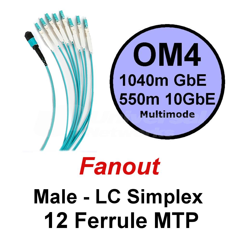 Lite Linke 12 Fibre OM4 Fanout - LCHD Simplex