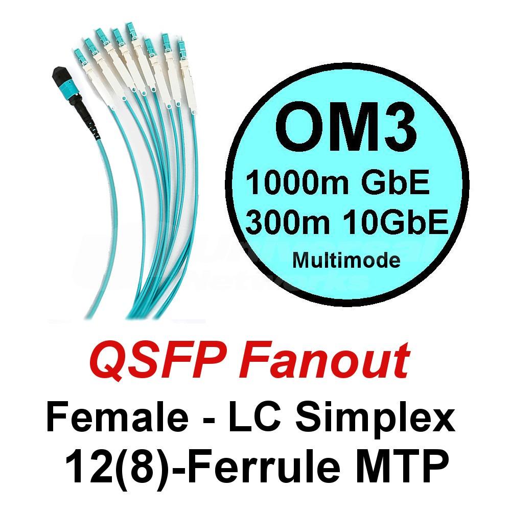 Lite Linke QSFP+ OM3 Fanout - LCHD Simplex