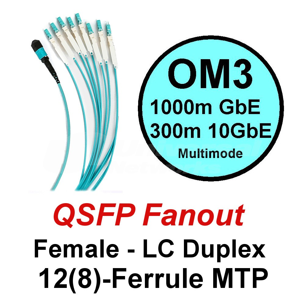 Lite Linke QSFP+ OM3 Fanout - LCHD Duplex
