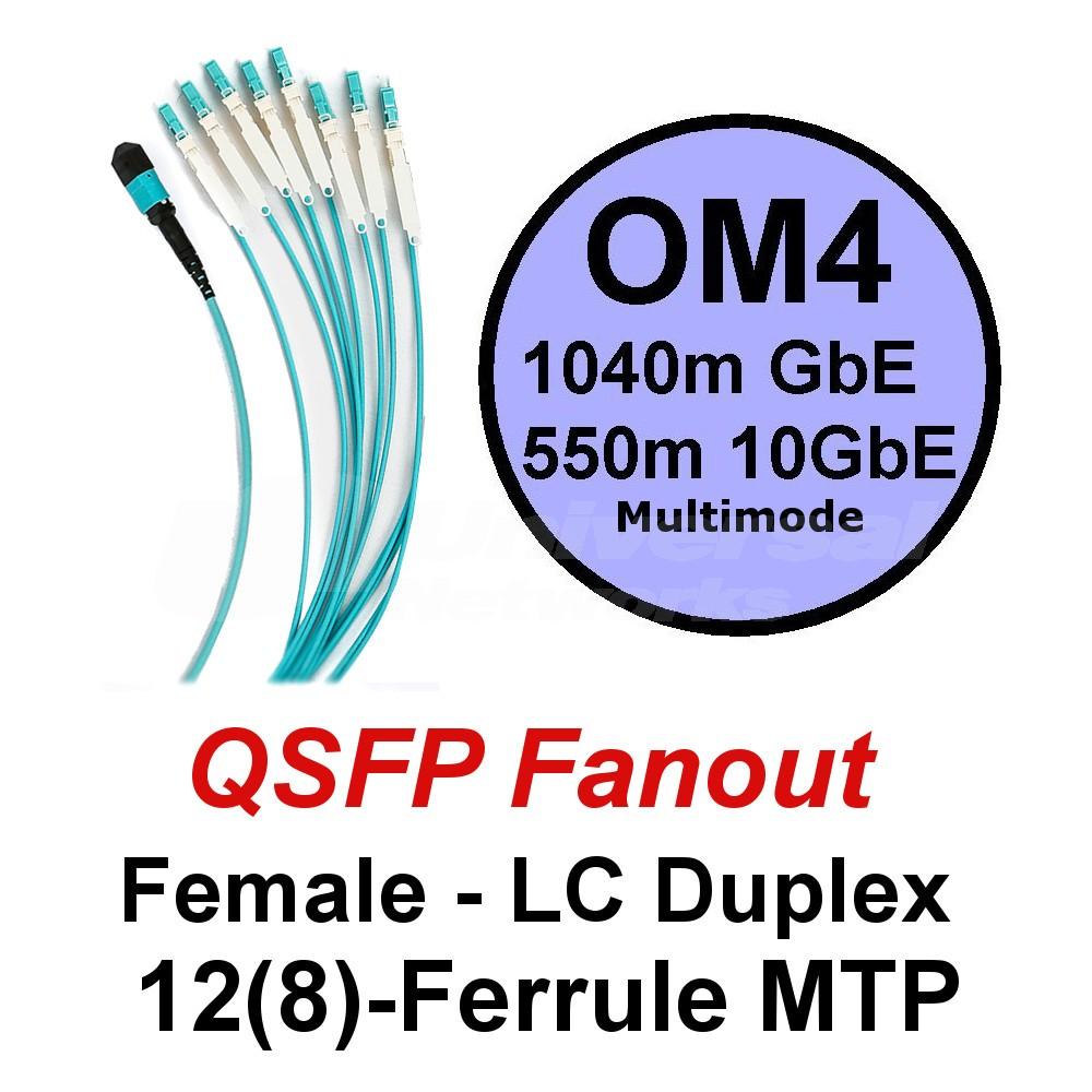 Lite Linke QSFP+ OM4 Fanout - LCHD Duplex