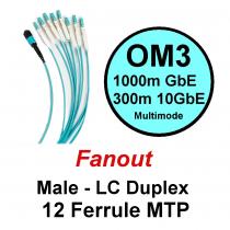 Lite Linke 12 Fibre OM3 Fanout - LCHD Duplex