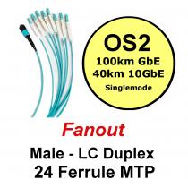 Lite Linke 24 Fibre OS2 Fanout - LCHD Duplex