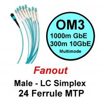 Lite Linke 24 Fibre OM3 Fanout - LCHD Simplex