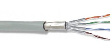F/FTP Copper Cable