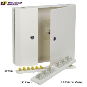 Wall Box - SC/LC/ST