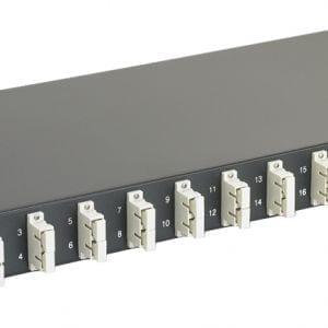 SC Multimode Panel