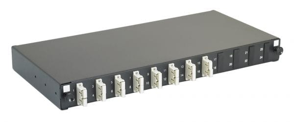 SC Multimode Panel