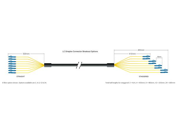 LC Simplex Breakout Options