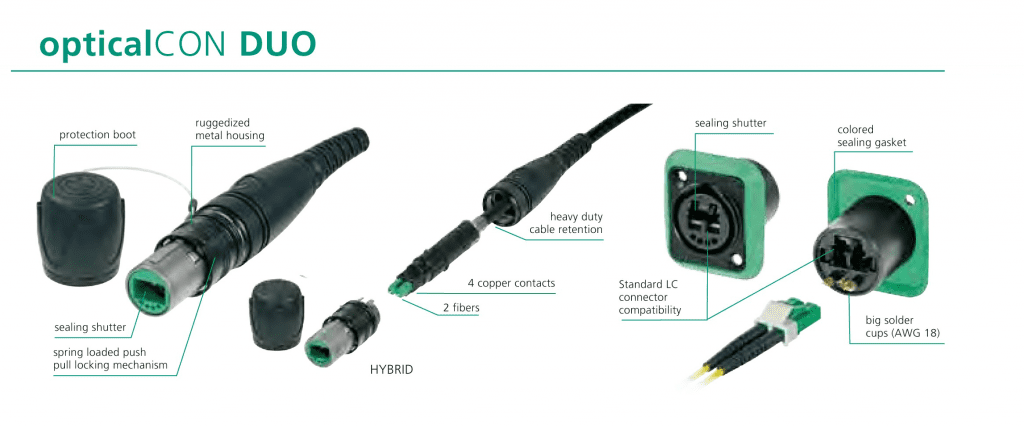 Neutrik opticalCON DUO Diagram