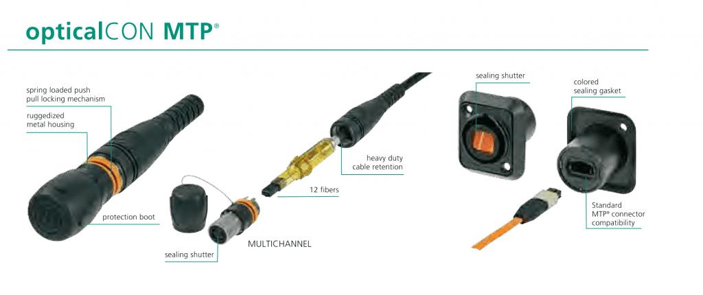 Neutrik opticalCON MTP Diagram