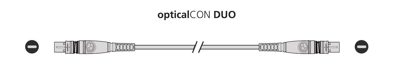 opticalCON DUO Breakout