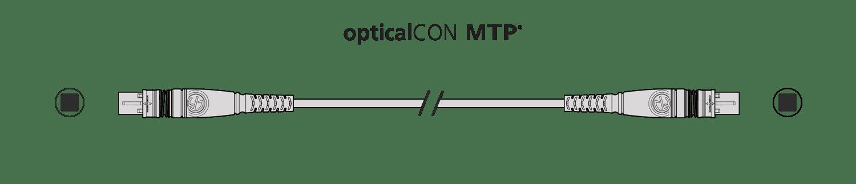 opticalCON MTP Breakout