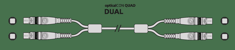 opticalCON QUAD DUAL Breakout
