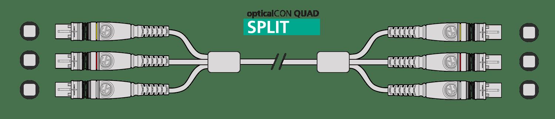 opticalCON QUAD TRIPLE Split Breakout
