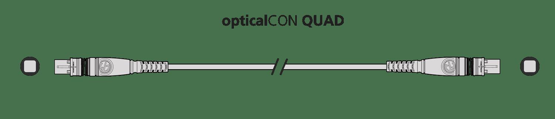 opticalCON QUAD Breakout